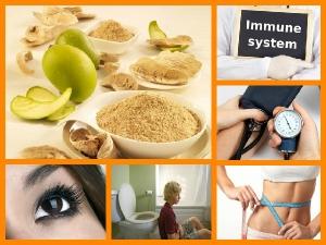 Some Health Benefits Of Amchur Powder