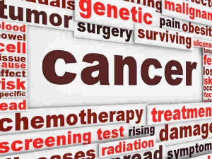 How Reduce Cancer Risk Through Natural Methods
