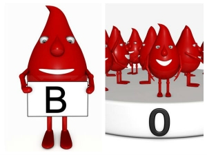 This Is How Your Blood Type Determines Your Temperament