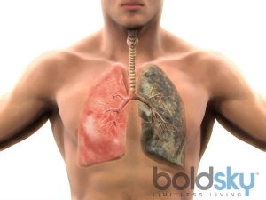Six Signs That Your Lungs Are In Trouble
