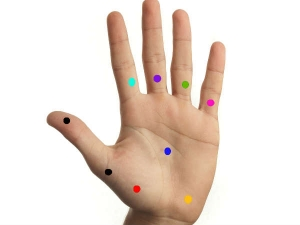 Press These Points On Your Palm The Result Will Amaze You