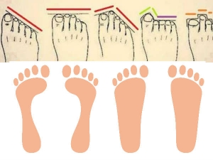 What Your Feet Reveals About You