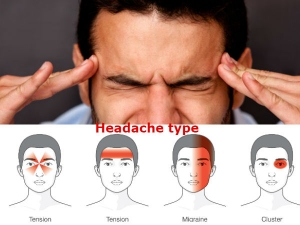 Dangerous Headaches And What They Say About Your Health