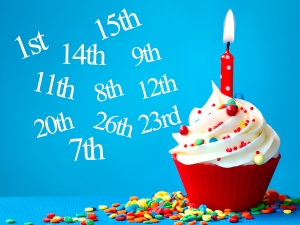 What Your Birth Date Reveal About You