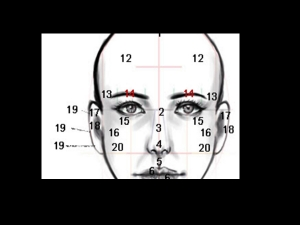 What Moles Your Face Indicates