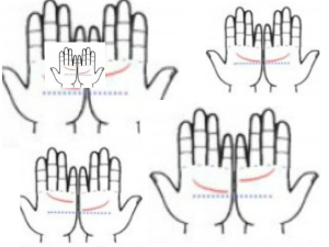 Things Know If Your These Hand Lines Team Up Together