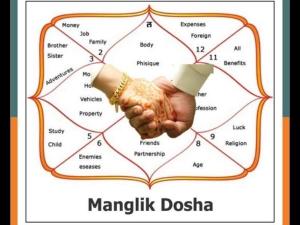 How Overcome Kuja Dosha
