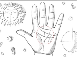 Significance Letter H On Your Palm