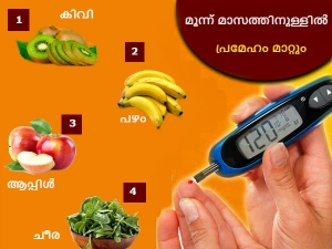 Natural Treatment To Cure Diabetes Without Medicine