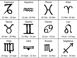 Daily Horoscope 2018 April 17