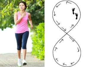 Health Benefits Walking 8 Shape 20 Minutes