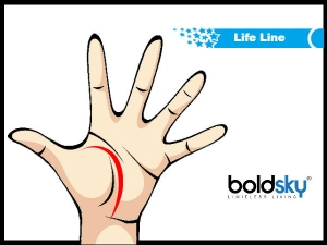 Short Life Line Meaning In Palmistry