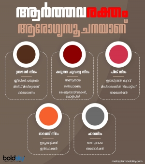 What Does Your Blood Colour During Periods Indicates