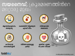Cyanide Poisoning Symptoms Treatment Complications