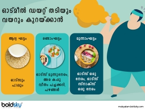 Oatmeal Diet For Fast Weight Loss