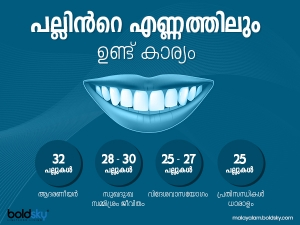 Color And Number Of Your Teeth Says About You
