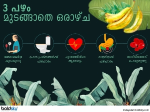 How Many Bananas We Can Eat Per Day