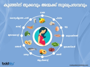 Benefits Of Vitamin A During Pregnancy