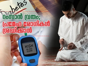 Diabetes And Ramadan Guidance For Fasting During The Holy Month