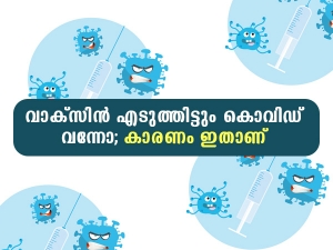 Coronavirus Post Vaccination Mistakes That Put You At The Risk Of Getting Reinfected In Malayalam