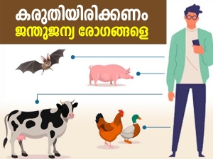 World Zoonoses Day 2021 What Is Zoonosis Its Significance During Covid 19 In Malayalam