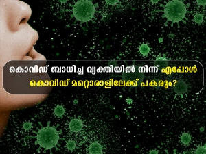 When Are Covid 19 Patients Most Infectious Explained In Malayalam